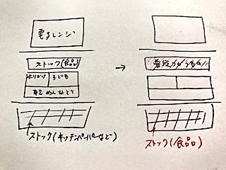 f:id:nanayuki777:20190802231438j:plain