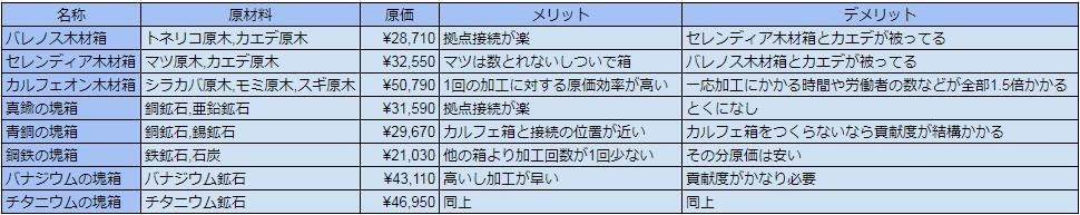 f:id:nanayuyulove:20180820043220p:plain