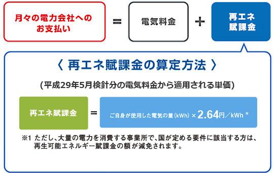 f:id:nanba-r:20180412152425j:plain