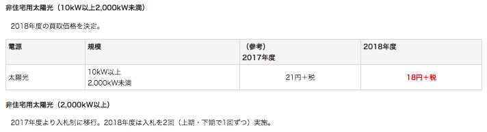 f:id:nanba-r:20180420145804p:plain