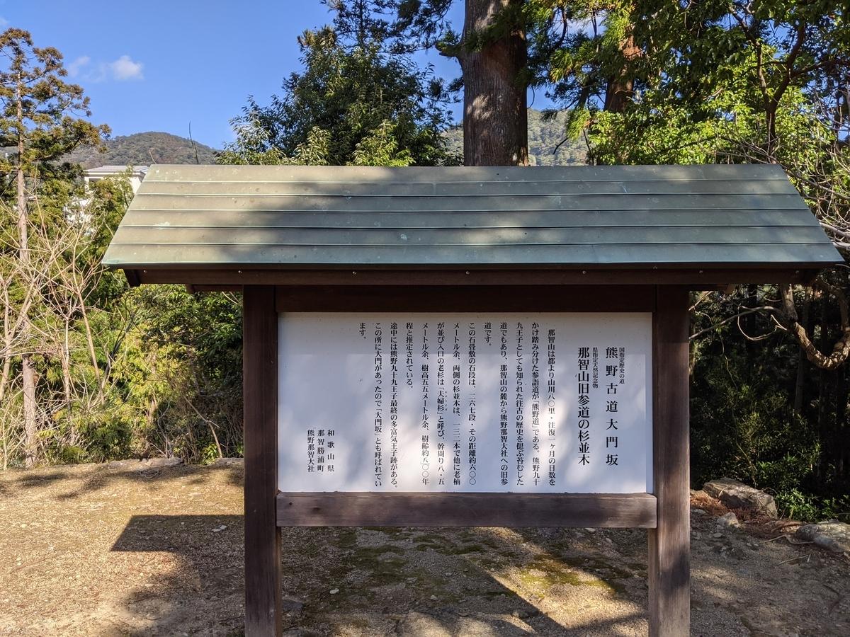f:id:nanbo-takayama:20210404143713j:plain