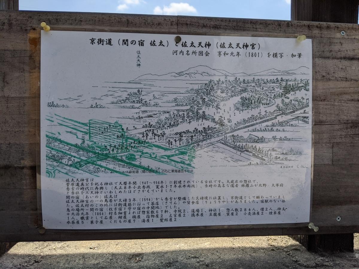 f:id:nanbo-takayama:20210515141826j:plain