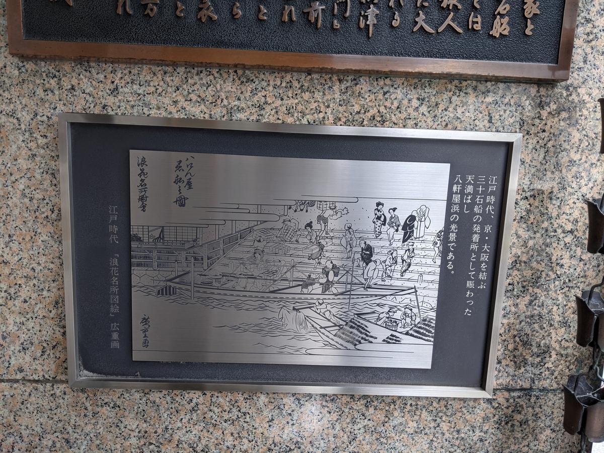 f:id:nanbo-takayama:20210523211156j:plain