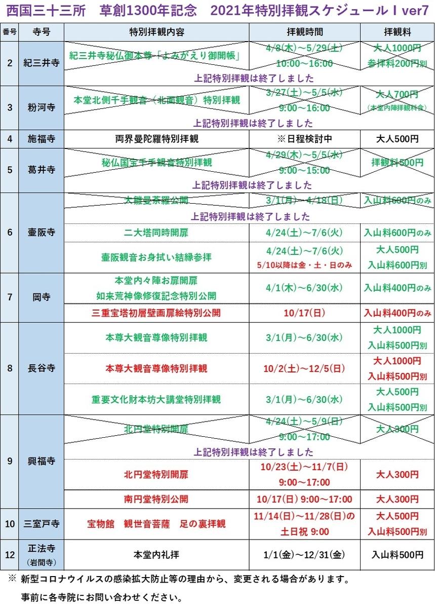f:id:nanbo-takayama:20210613211725j:plain