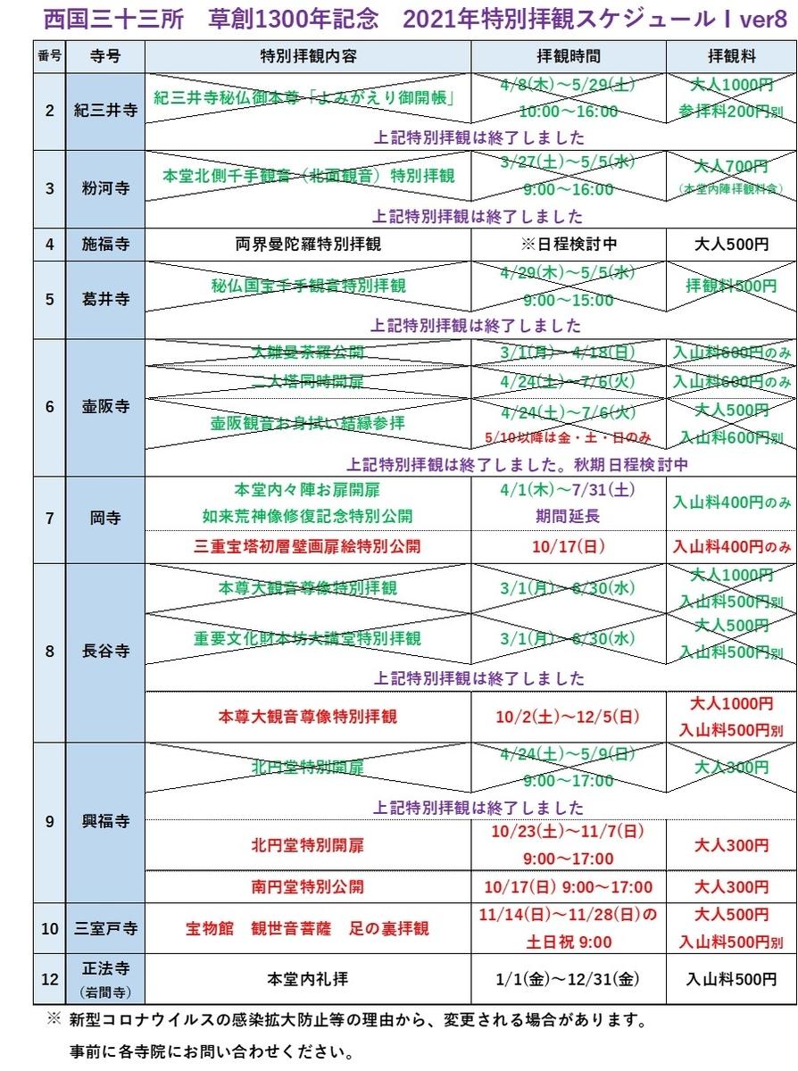 f:id:nanbo-takayama:20210706212845j:plain