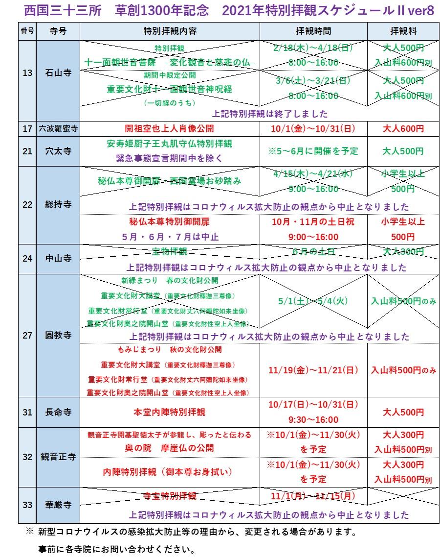 f:id:nanbo-takayama:20210706212938j:plain