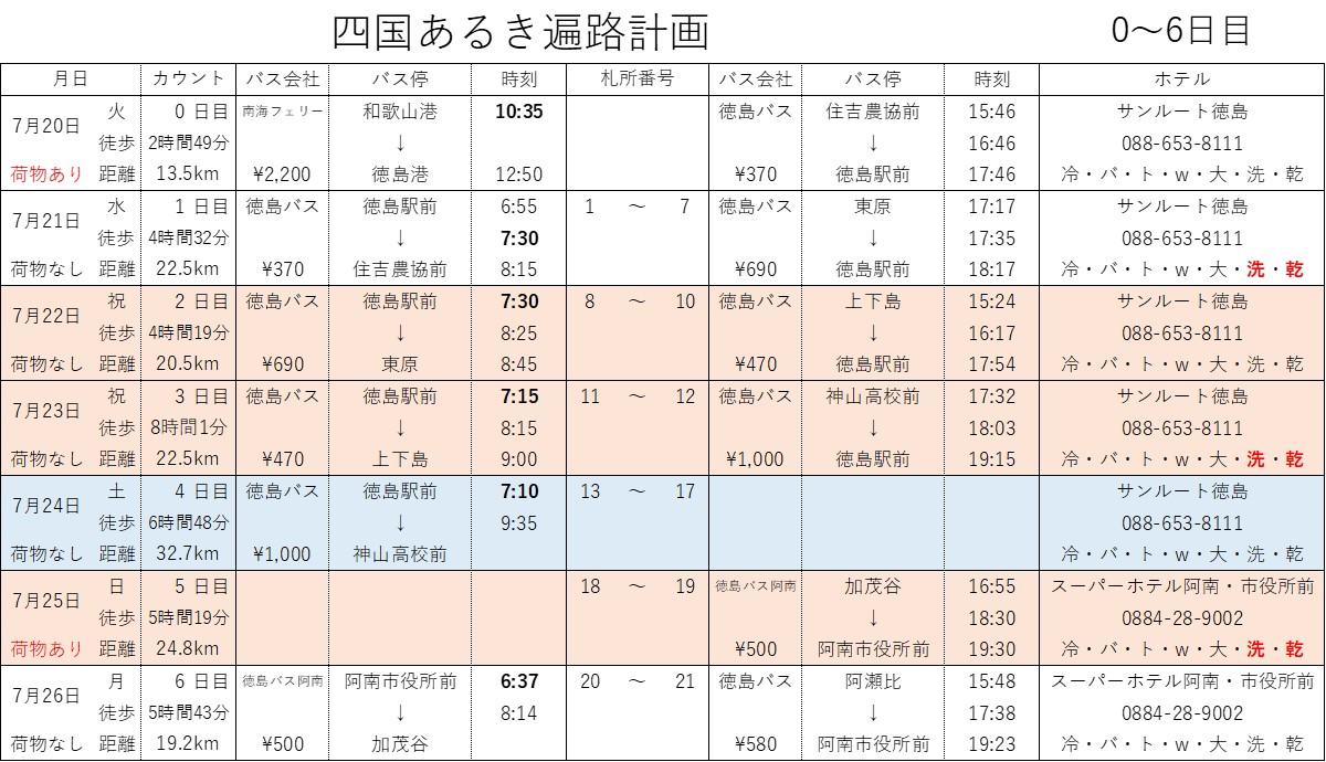 f:id:nanbo-takayama:20210829192914j:plain