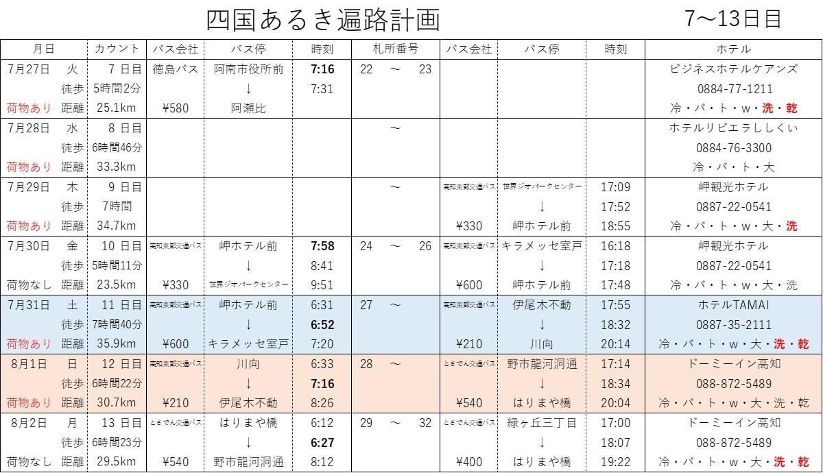 f:id:nanbo-takayama:20210829192934j:plain
