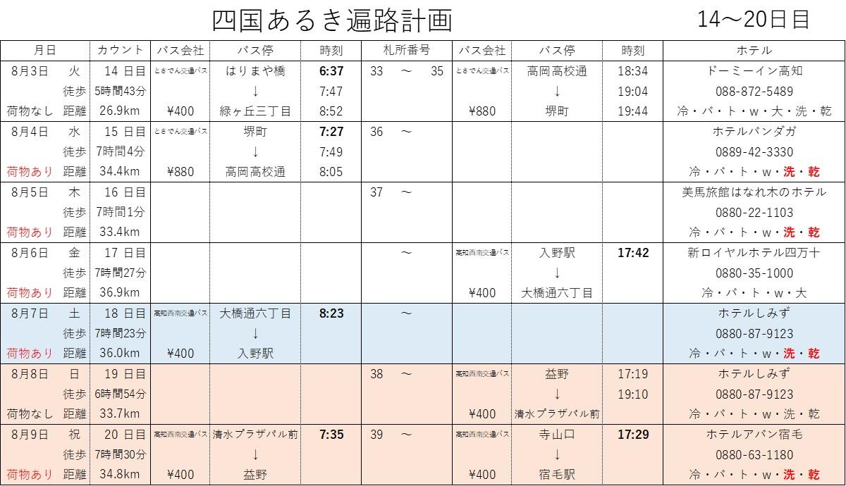 f:id:nanbo-takayama:20210829192951j:plain