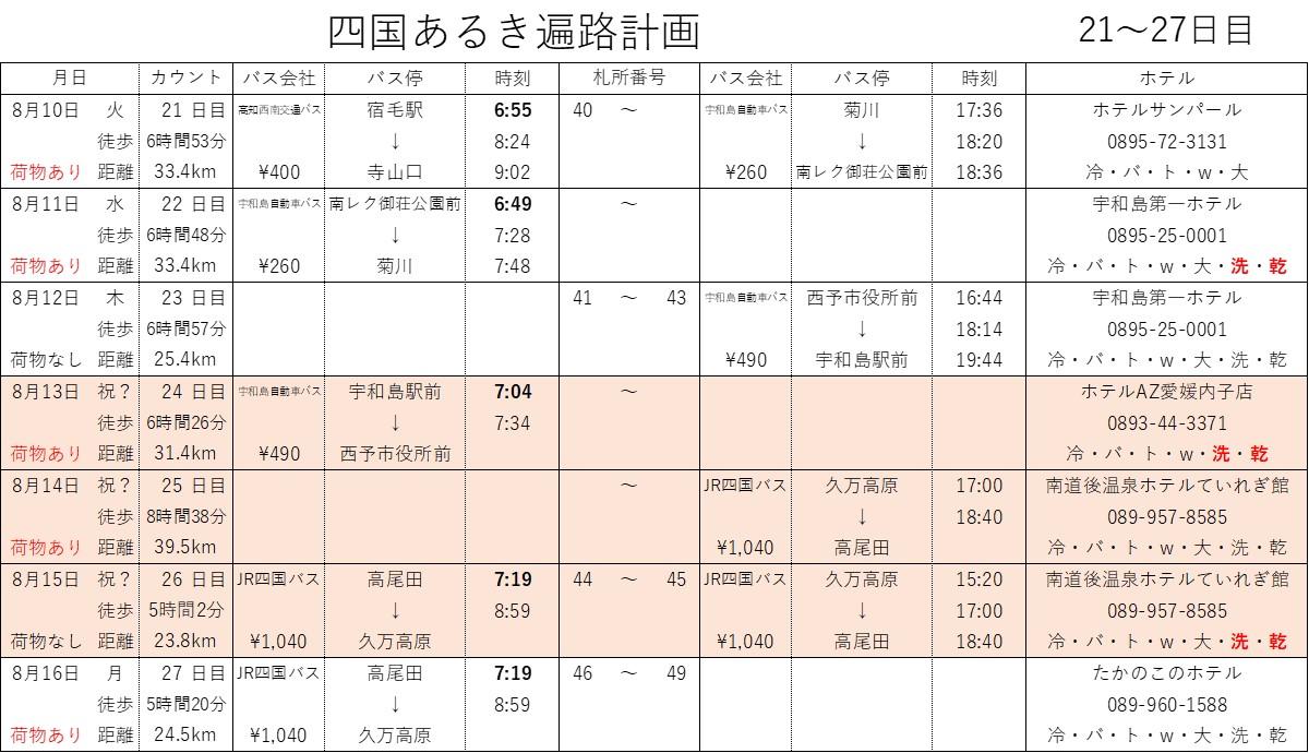 f:id:nanbo-takayama:20210829193008j:plain