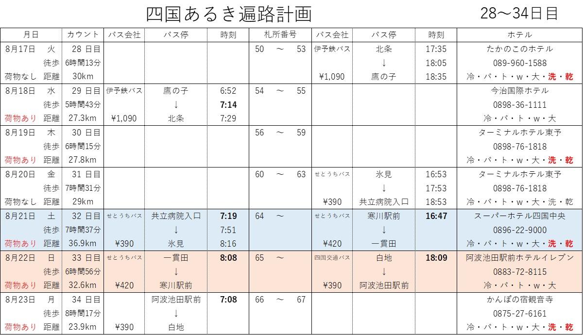 f:id:nanbo-takayama:20210829193027j:plain