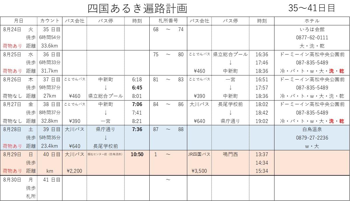 f:id:nanbo-takayama:20210829193058j:plain