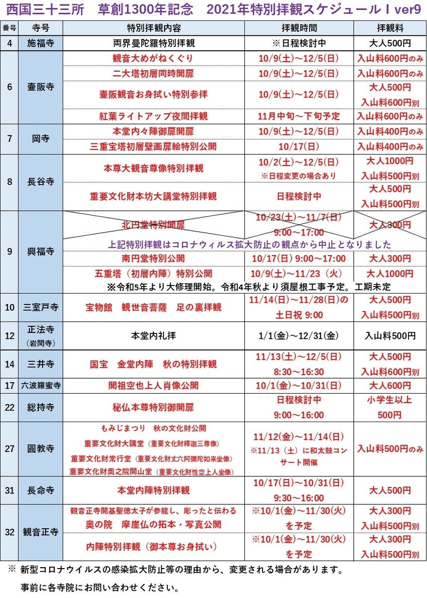 f:id:nanbo-takayama:20210830211409j:plain