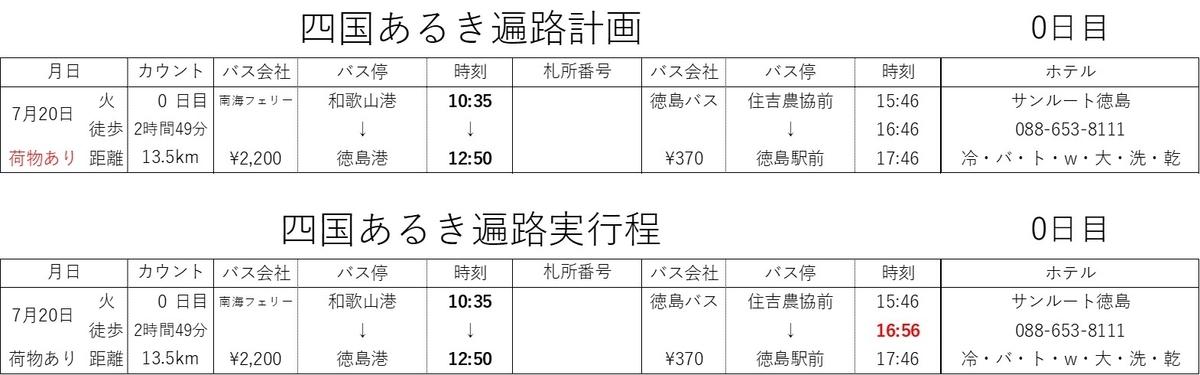 f:id:nanbo-takayama:20210903095012j:plain