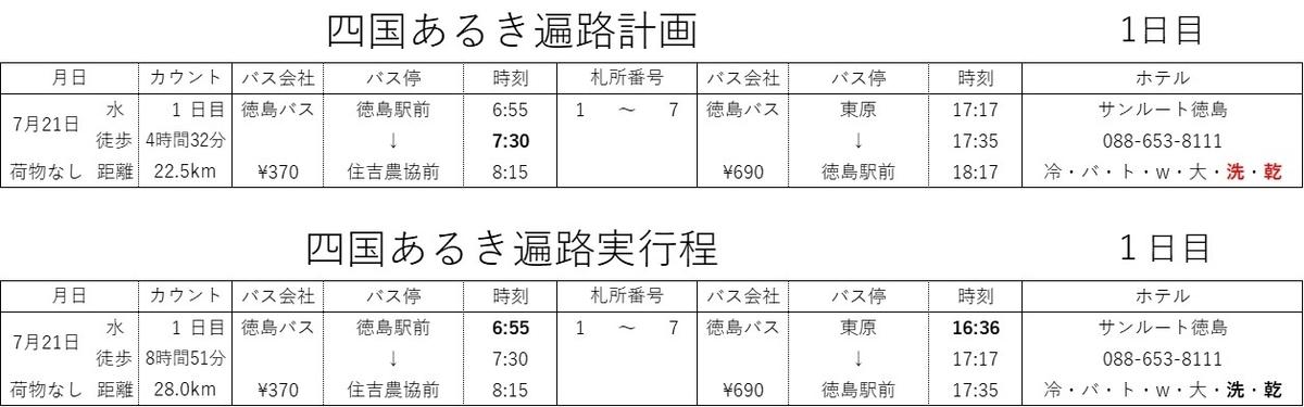 f:id:nanbo-takayama:20210915090920j:plain