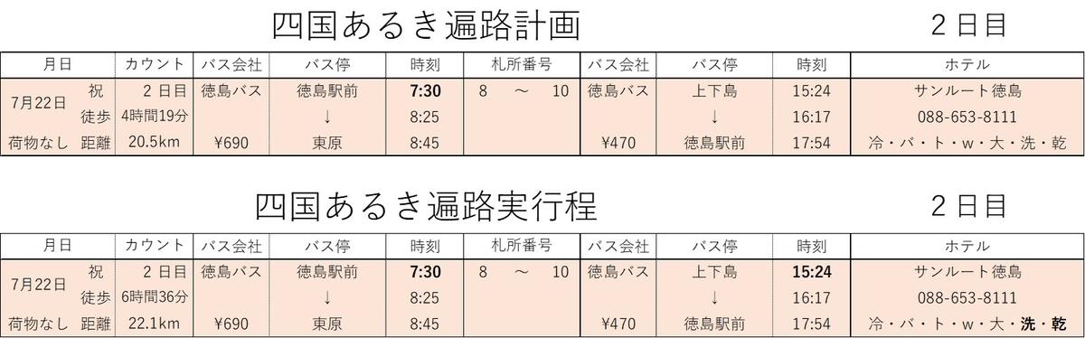 f:id:nanbo-takayama:20210920085145j:plain