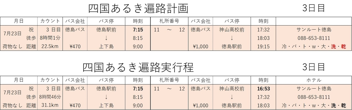f:id:nanbo-takayama:20210922083204j:plain