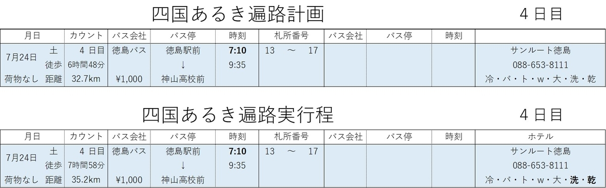f:id:nanbo-takayama:20210923082915j:plain