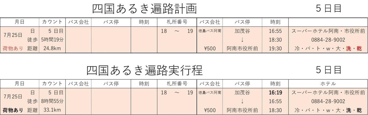 f:id:nanbo-takayama:20210929084435j:plain