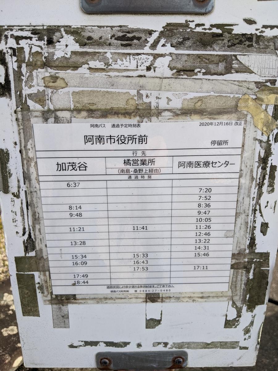 f:id:nanbo-takayama:20210930093115j:plain