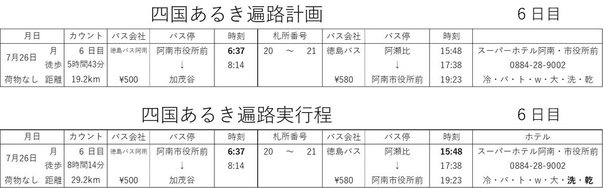 f:id:nanbo-takayama:20211002101313j:plain