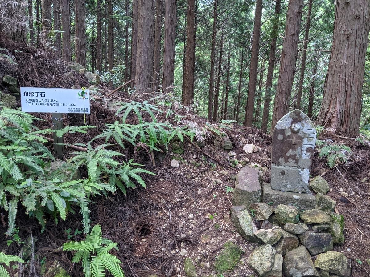 f:id:nanbo-takayama:20211002155816j:plain