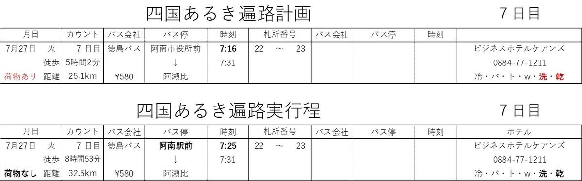 f:id:nanbo-takayama:20211007092433j:plain