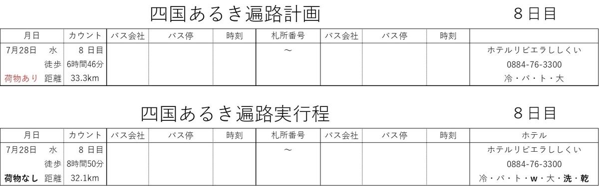 f:id:nanbo-takayama:20211009102744j:plain