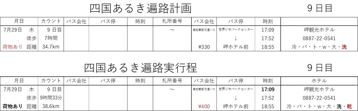 f:id:nanbo-takayama:20211014084107j:plain
