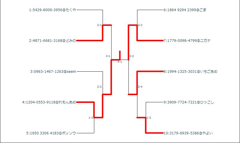 f:id:nandeglay:20200302003208p:plain