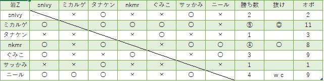 f:id:nanigashi37inori:20170528123802p:plain