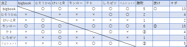 f:id:nanigashi37inori:20170528123810p:plain