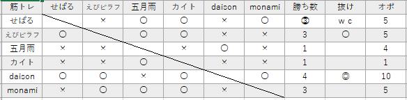 f:id:nanigashi37inori:20170528123817p:plain
