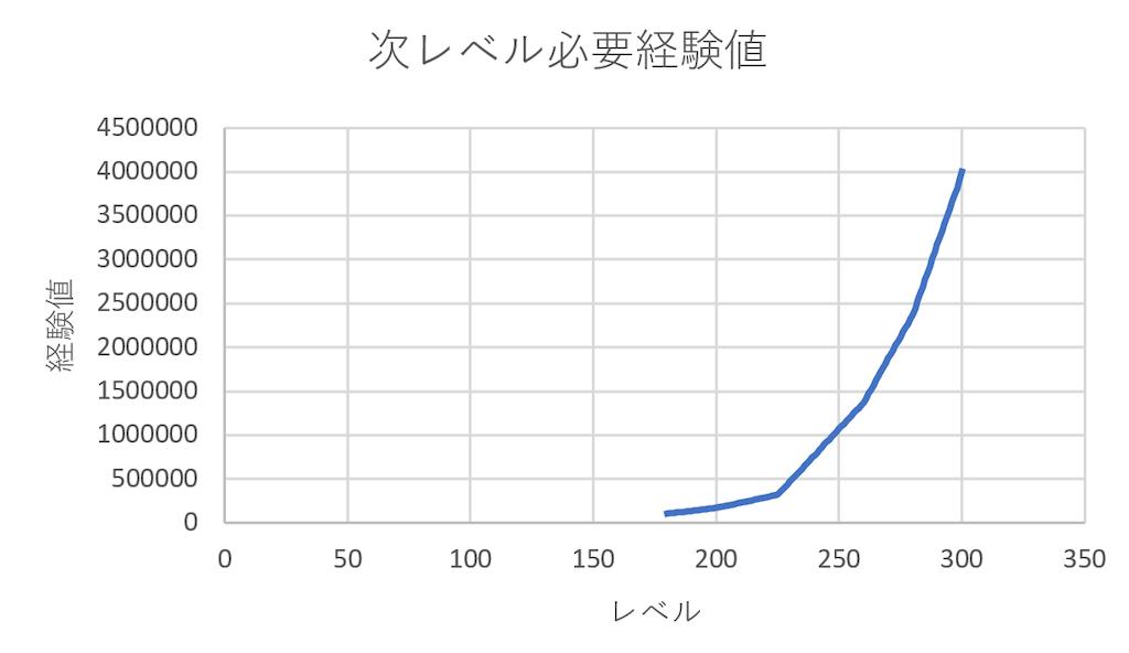 f:id:nanimono2393:20190710180419p:image:w300