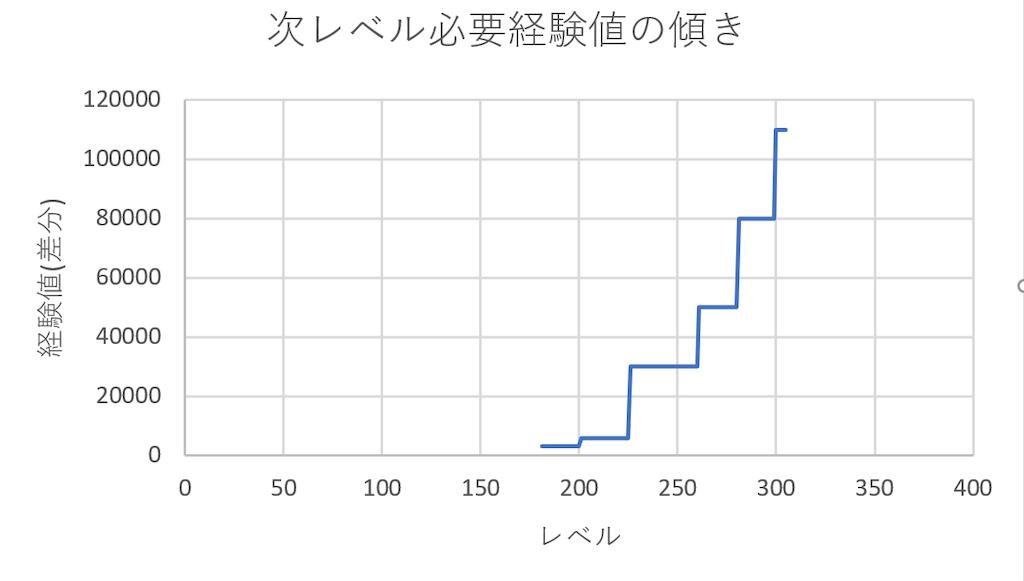 f:id:nanimono2393:20190710181024p:image:w300