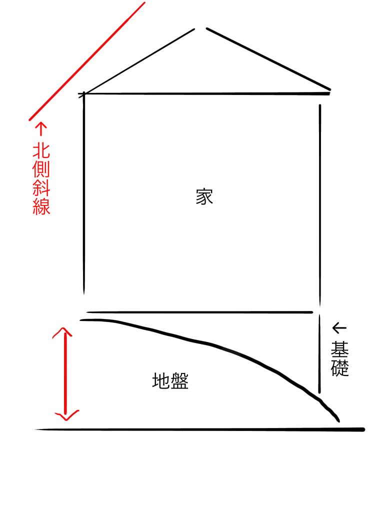 f:id:nanina:20210414151102p:image
