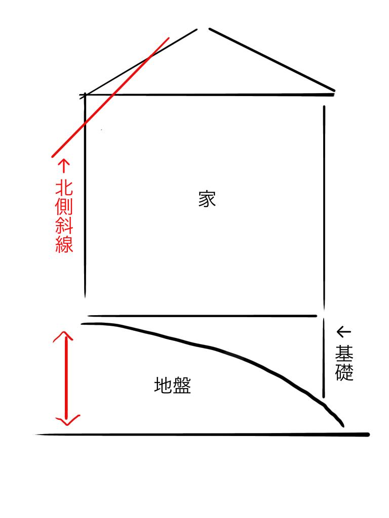 f:id:nanina:20210414151730p:image