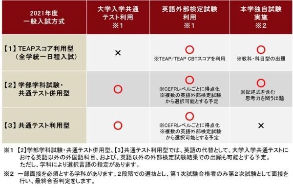 f:id:naninani3:20181211221027j:plain