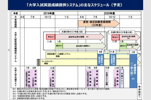 f:id:naninani3:20190107222251p:plain