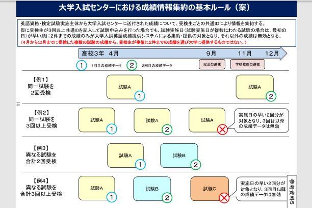 f:id:naninani3:20190107223151p:plain