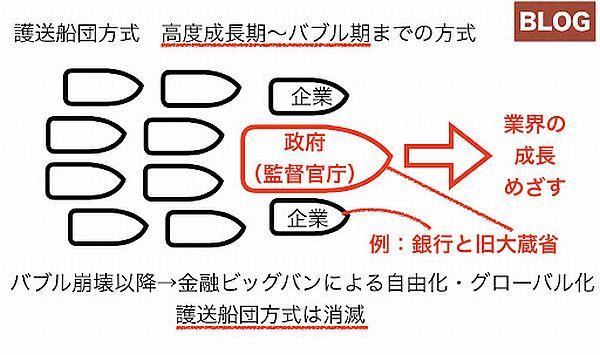 f:id:naniuji:20200211172255j:plain