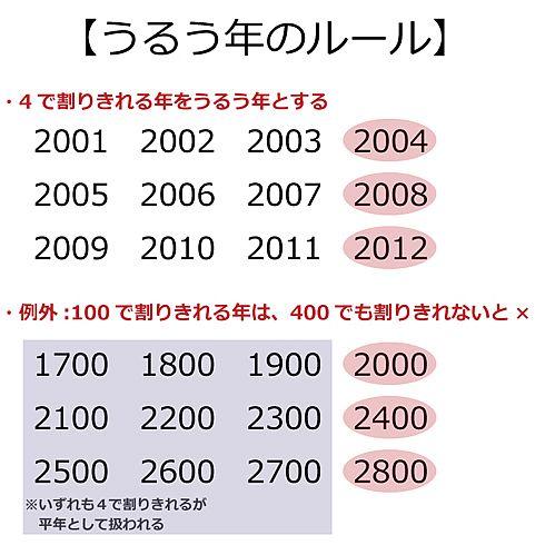 f:id:naniuji:20200304140613j:plain