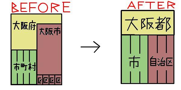 f:id:naniuji:20200630204232j:plain