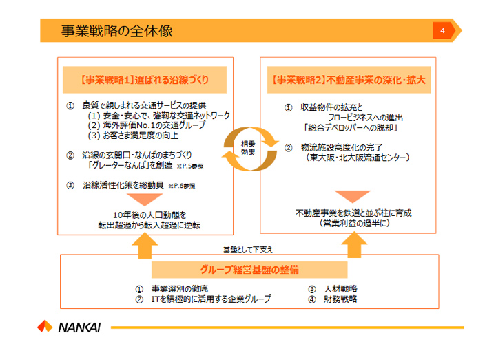 f:id:naniwakumachisen:20190110182429j:plain