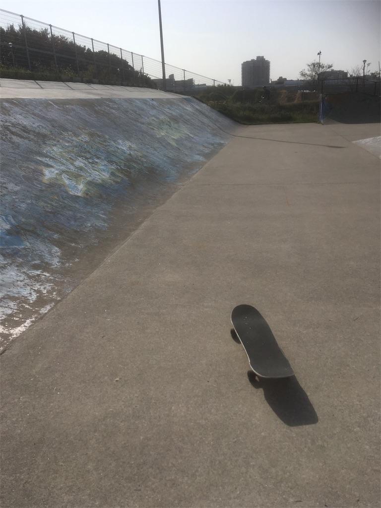 スケート サーフ
