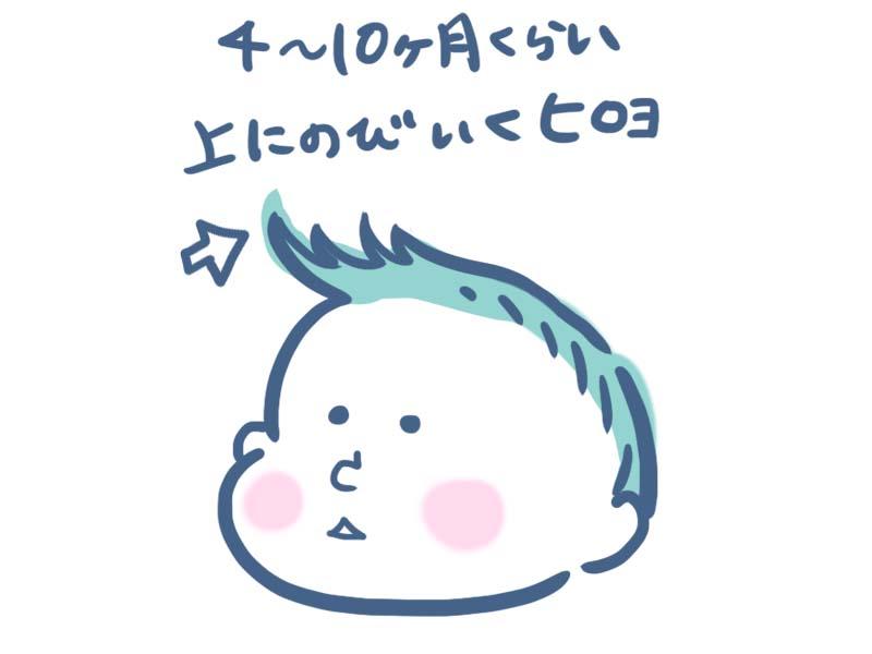f:id:nankanoyotyu:20171030182412j:plain