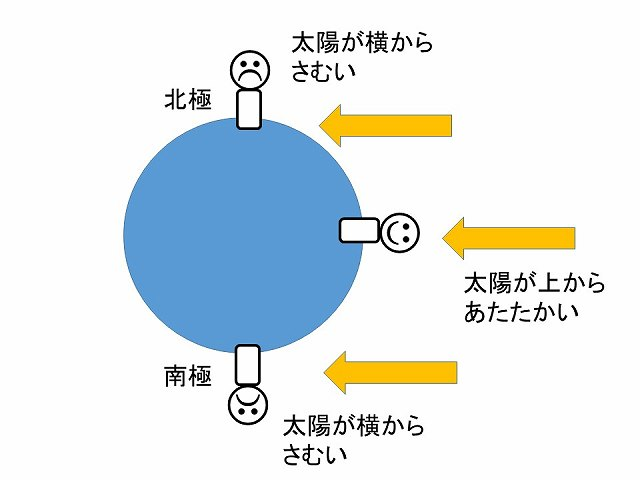 f:id:nankyoku_30nin:20170213052444j:plain
