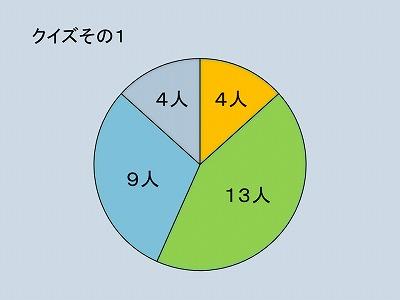 f:id:nankyoku_30nin:20190627062701j:plain