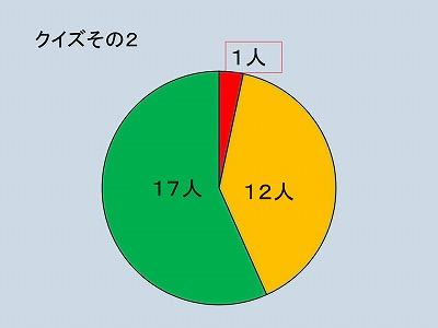 f:id:nankyoku_30nin:20190627062758j:plain