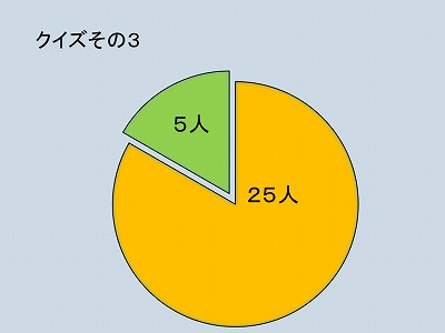 f:id:nankyoku_30nin:20190627062825j:plain